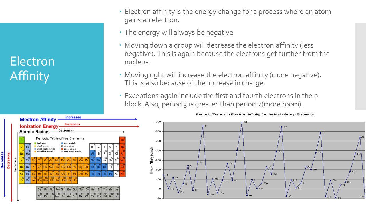 Pauli exclusion principle austrian physicist wolfgang pauli 15 electron gamestrikefo Choice Image