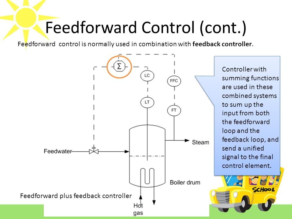 feed forward control Chapter 9 reference input tracking: feedforward control 91 introduction in previous lectures, we have discussed control designs based on actual or observer estimated state.