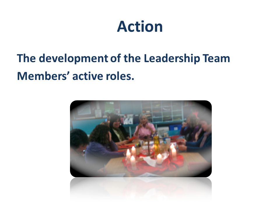 Action The development of the Leadership Team Members' active roles.