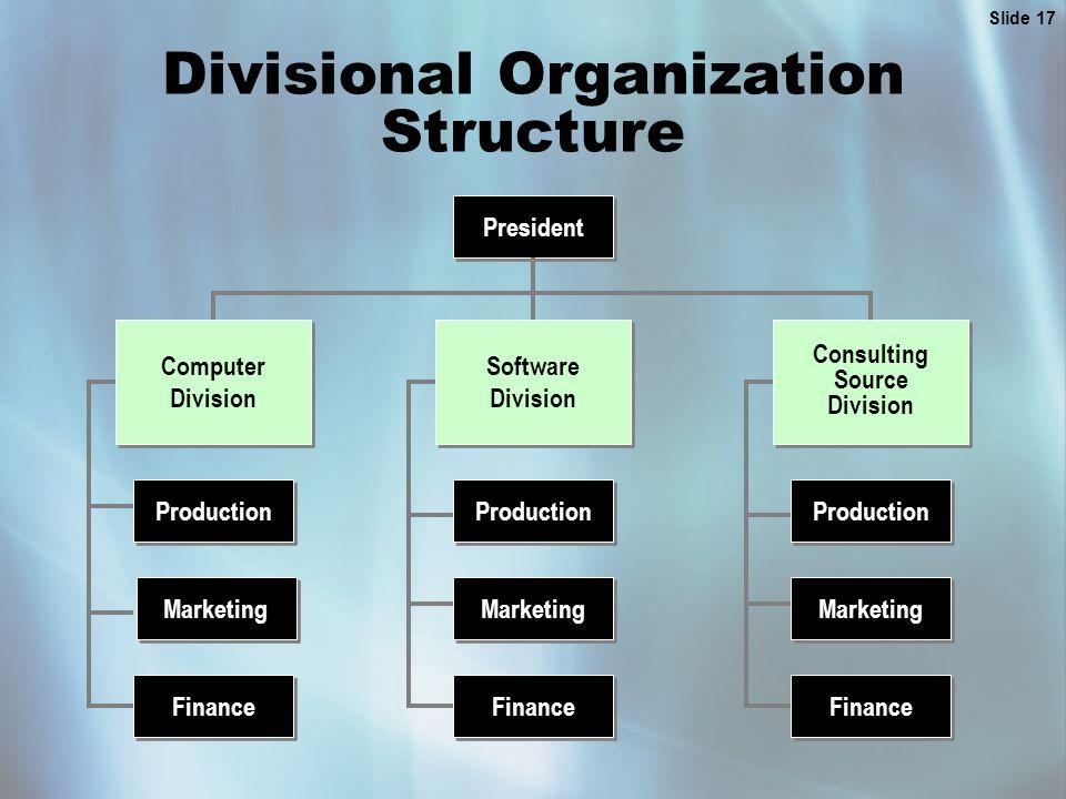 Slide 17 Divisional Organization Structure President Software Division Software Division Consulting Source Division Consulting Source Division Compute