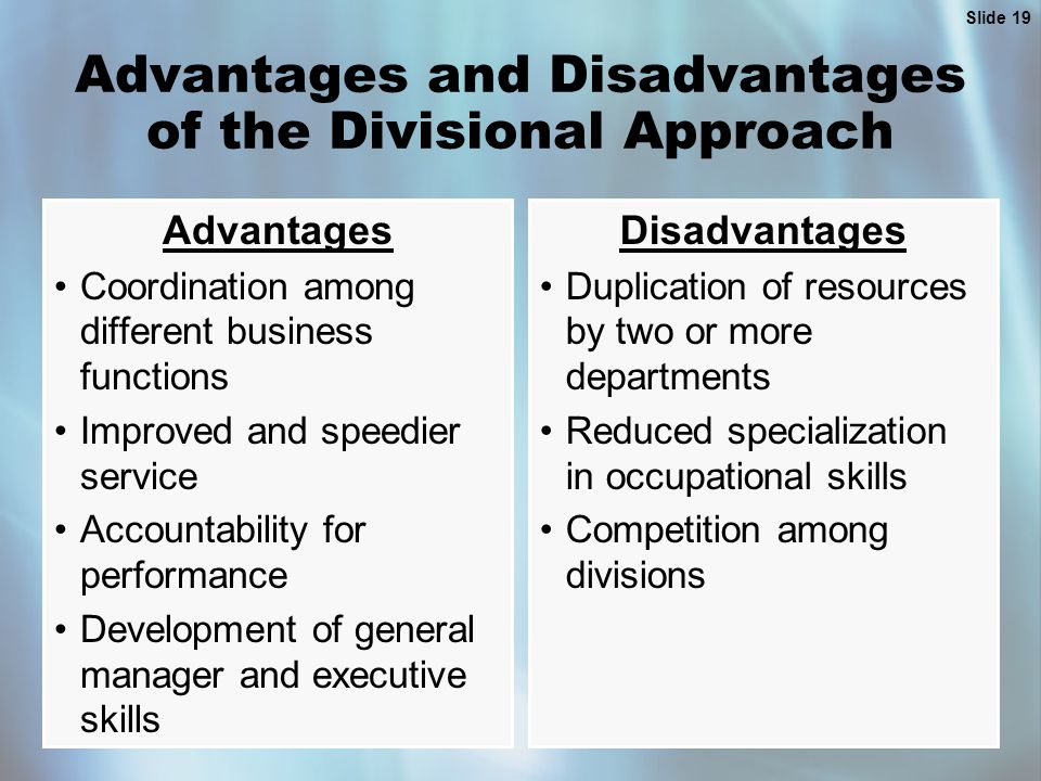 Slide 19 Advantages and Disadvantages of the Divisional Approach Advantages Coordination among different business functions Improved and speedier service Accountability for performance Development of general manager and executive skills Disadvantages Duplication of resources by two or more departments Reduced specialization in occupational skills Competition among divisions