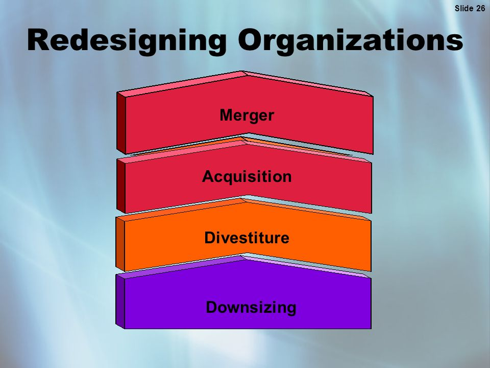 Slide 26 Redesigning Organizations Merger Acquisition Divestiture Downsizing