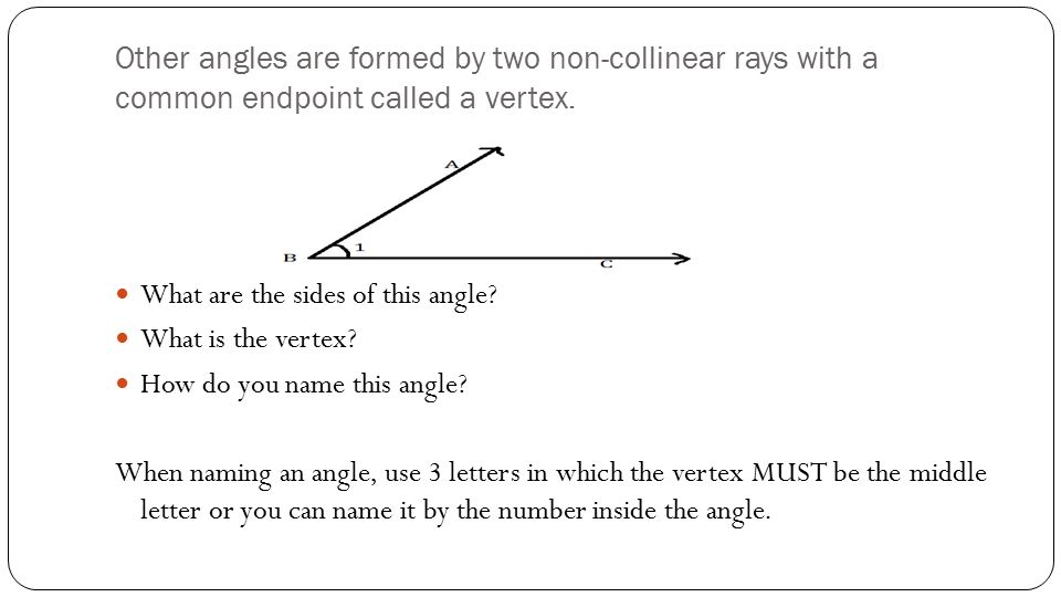 Is The Less Than Symbol Is The Angle Symbol Exploring Angles