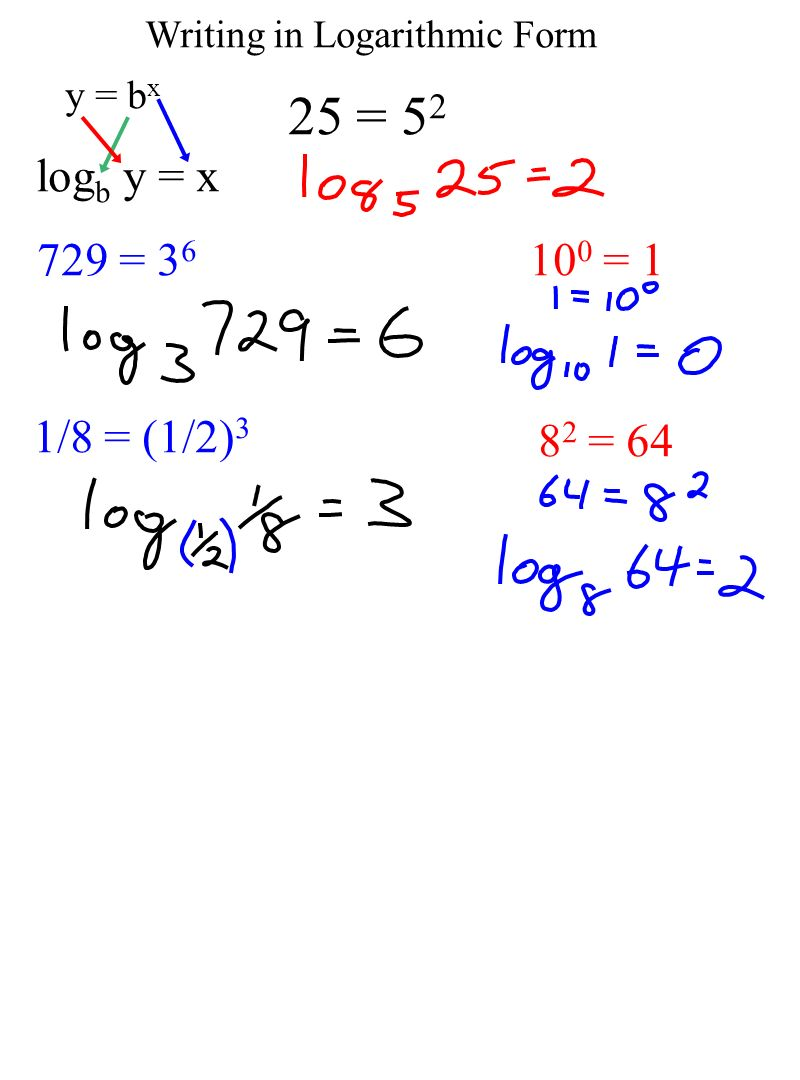 Algebra 2 Ch.8 Notes Page 61 P Logarithmic Functions as Inverses ...