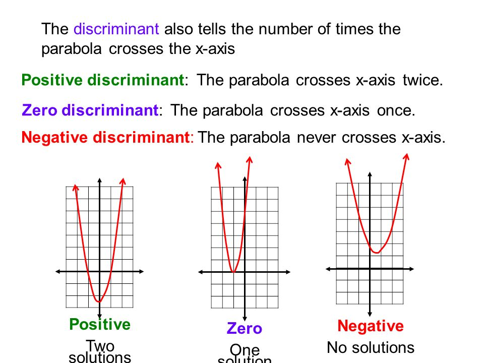 Lesson 95 Objective To solve quadratic equations using the – The Quadratic Formula and the Discriminant Worksheet