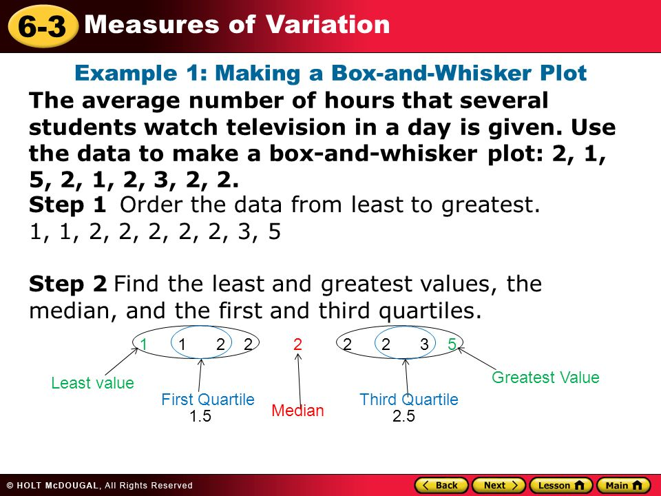 6 3 measures of variation i can make a box and whisker plot i can 6 3 measures of variation example 1 making a box and whisker ccuart Images