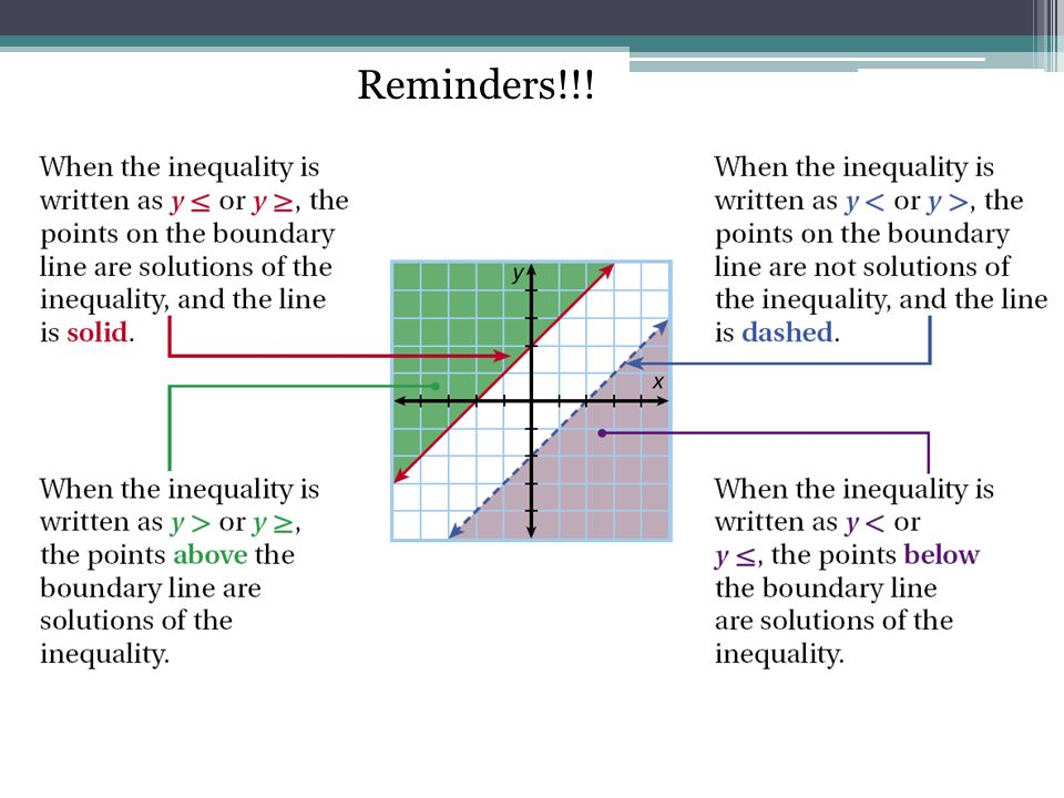System Of Inequalities Word Problems Worksheet Worksheet – System of Inequalities Word Problems Worksheet
