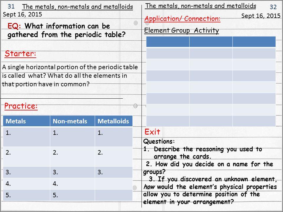 1 starter - Periodic Table Arrangement Activity