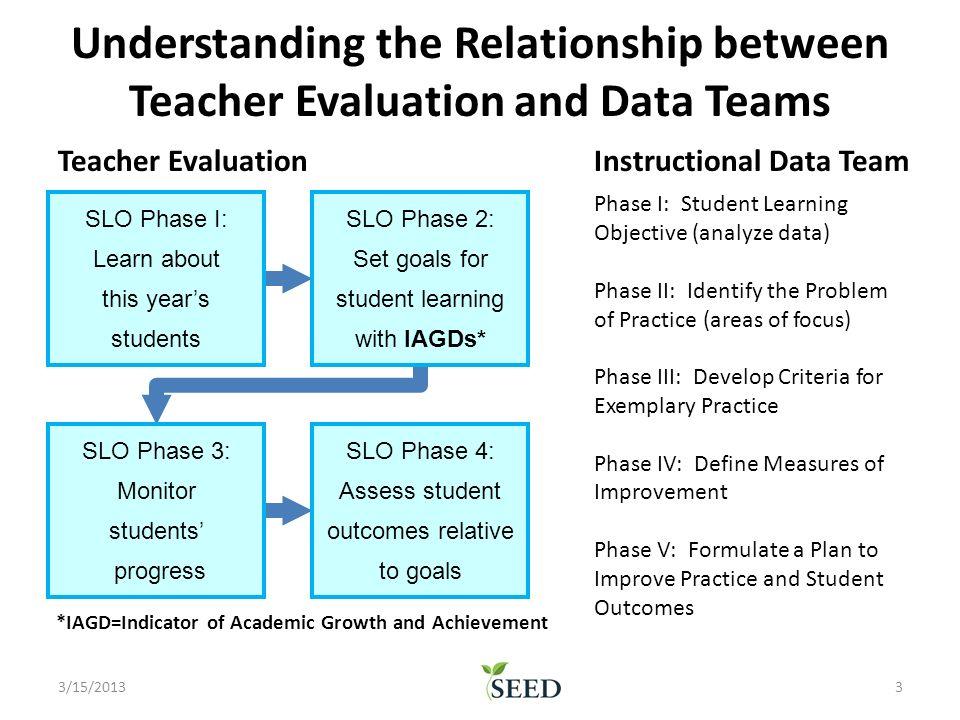 understanding the relationship between teachers and