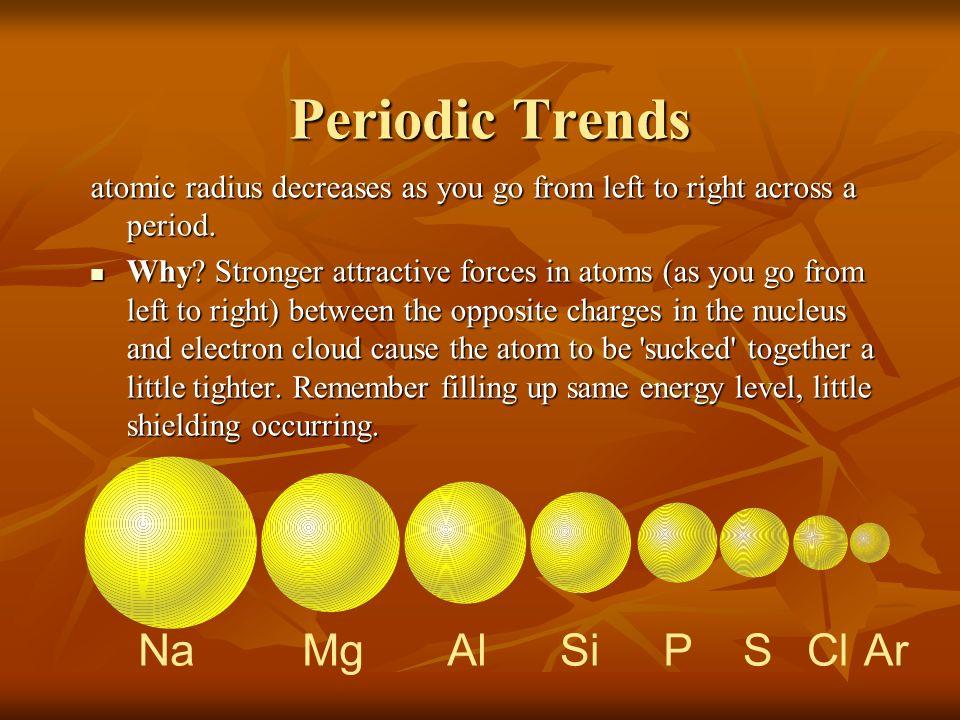 7 periodic trends atomic radius - Periodic Table Left To Right Atomic Radius