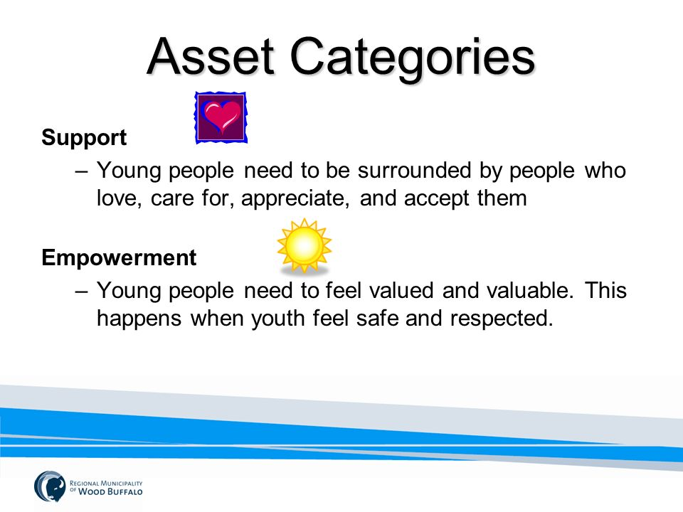 Asset Categories Support –Young people need to be surrounded by people who love, care for, appreciate, and accept them Empowerment –Young people need to feel valued and valuable.