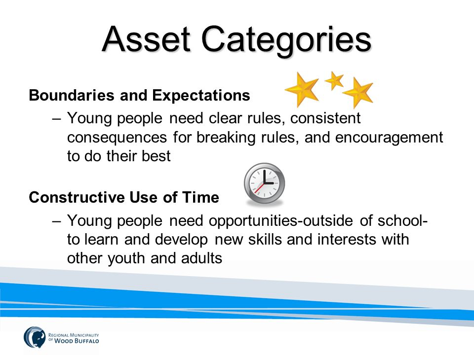 Asset Categories Boundaries and Expectations –Young people need clear rules, consistent consequences for breaking rules, and encouragement to do their best Constructive Use of Time –Young people need opportunities-outside of school- to learn and develop new skills and interests with other youth and adults