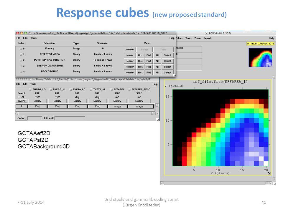 Response cubes (new proposed standard) 7-11 July 2014 3nd ctools and gammalib coding sprint (Jürgen Knödlseder) 41 GCTAAeff2D GCTAPsf2D GCTABackground3D