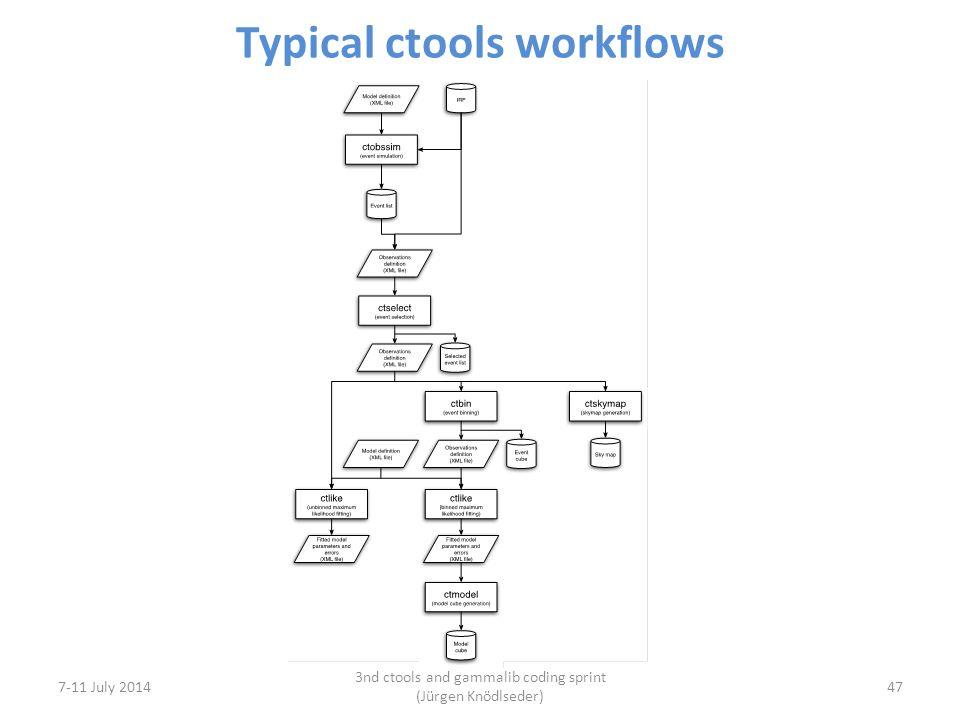 Typical ctools workflows 7-11 July 2014 3nd ctools and gammalib coding sprint (Jürgen Knödlseder) 47