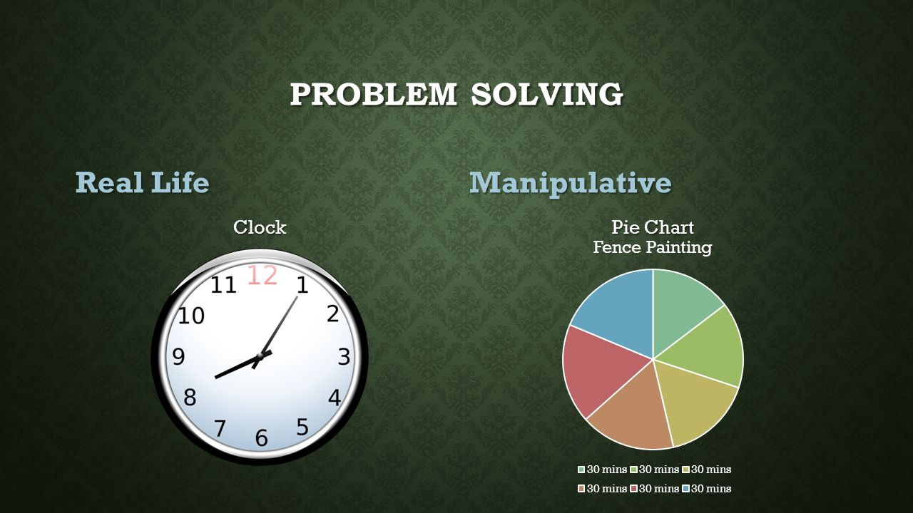 Umi problem solving mathematical sense making success ppt 8 problem solving real life clock manipulative pie chart nvjuhfo Image collections