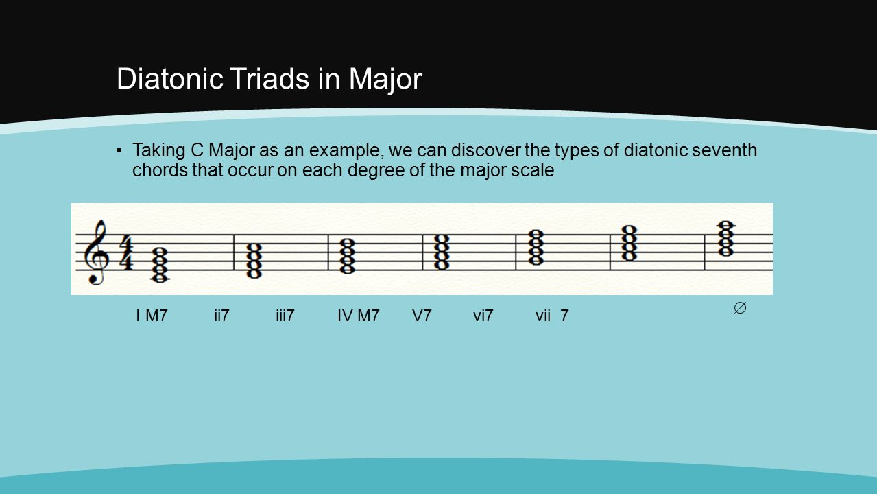 Before we begin any questions on the homework please put the 6 diatonic hexwebz Image collections