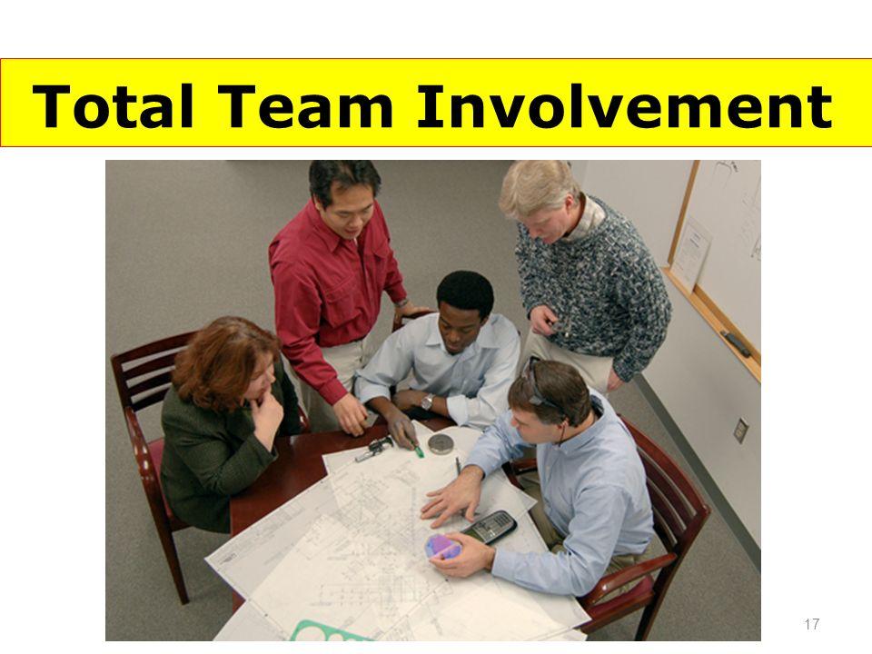 17 Total Team Involvement