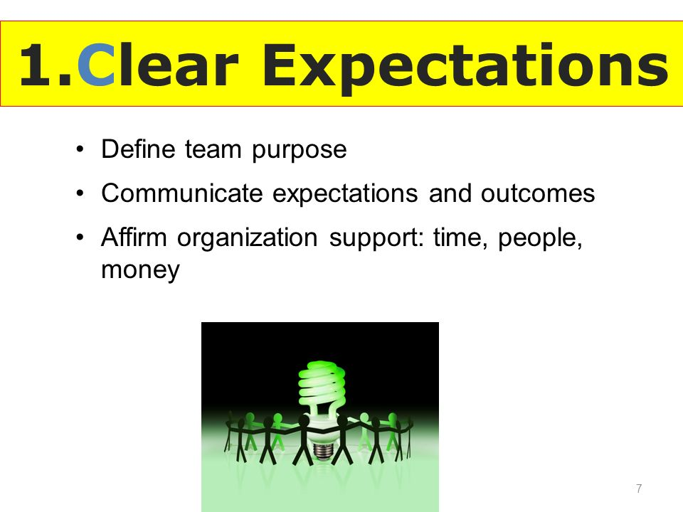 2.Context Recognize team's role in context of organization's goals and values Members know why they are participating, and how their work fits into the organization's plan Team members understand that 20% of the problems they will experience as a team will fall within the context of the task or mission the team is assigned to accomplish.