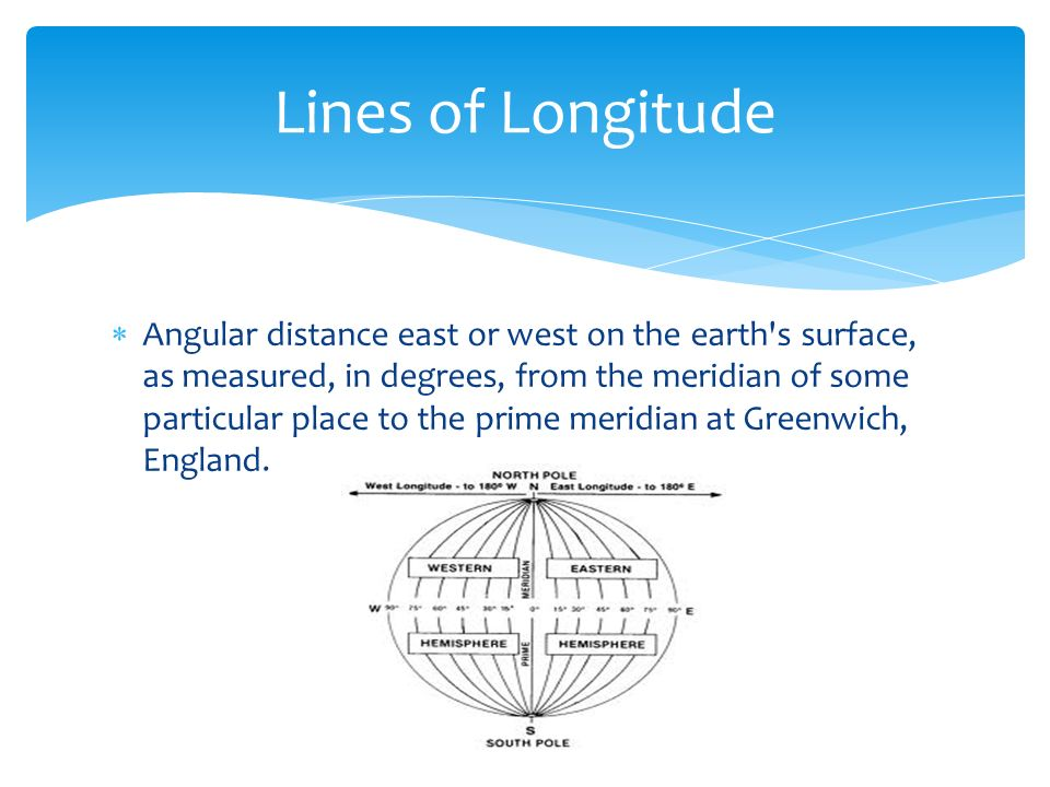 Lines Of Longitude Angular Distance East Or West On The Earth S Surface As Measured In