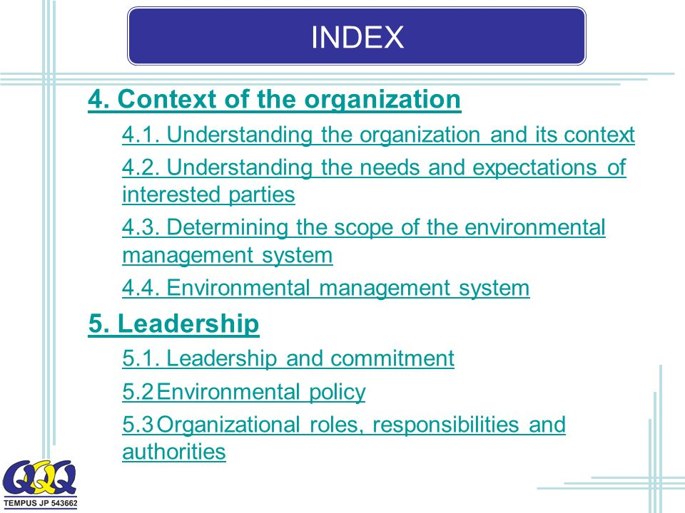 INDEX 4. Context of the organization 4.1. Understanding the organization and its context 4.2.