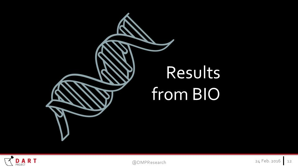 Results from BIO 24 Feb