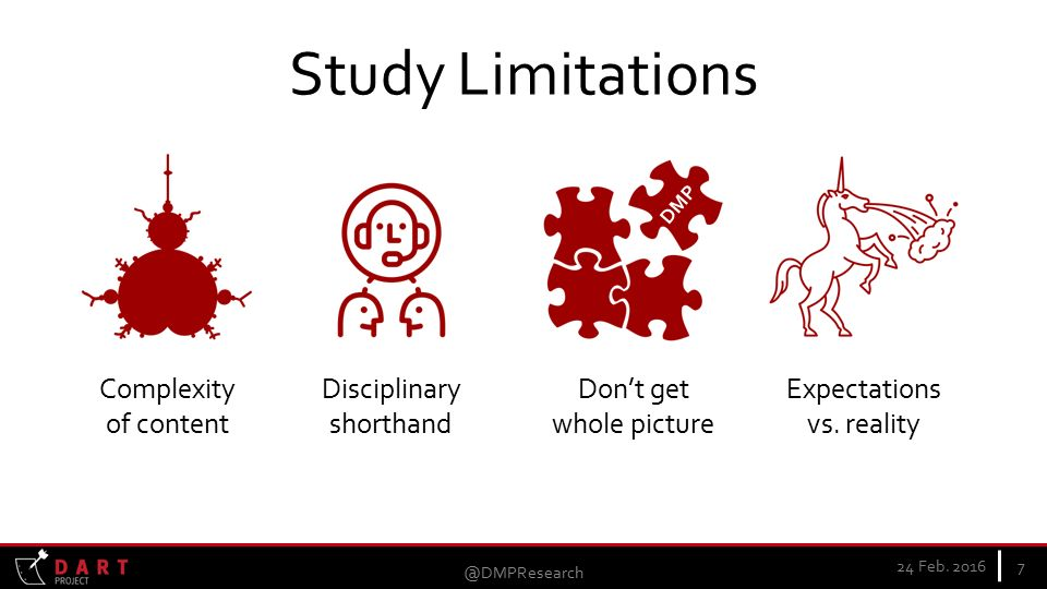 Study Limitations 24 Feb.