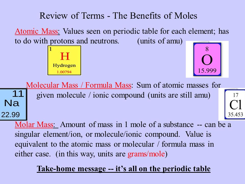 Periodic table molar mass of periodic table elements periodic chapter 10 chemical quantities objectives how are things periodic table molar mass urtaz Image collections