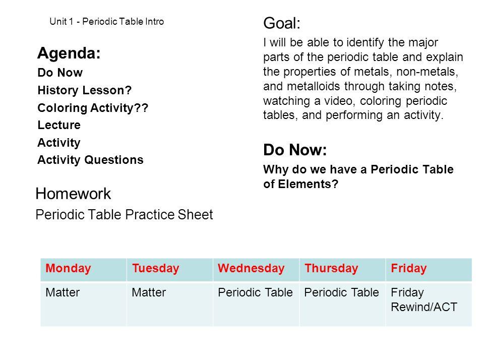 Unit 1 periodic table intro agenda do now history lesson unit 1 periodic table intro agenda do now history lesson urtaz Gallery