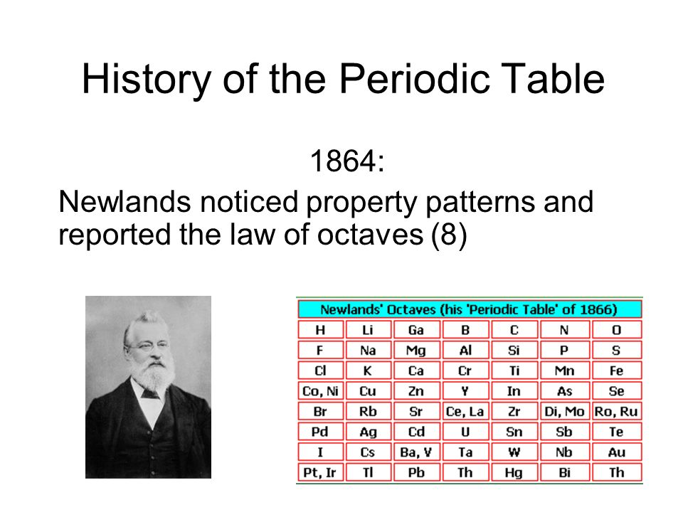 Unit 1 periodic table intro agenda do now history lesson 4 history of the periodic table 1864 newlands noticed property patterns and reported the law of octaves 8 urtaz Choice Image