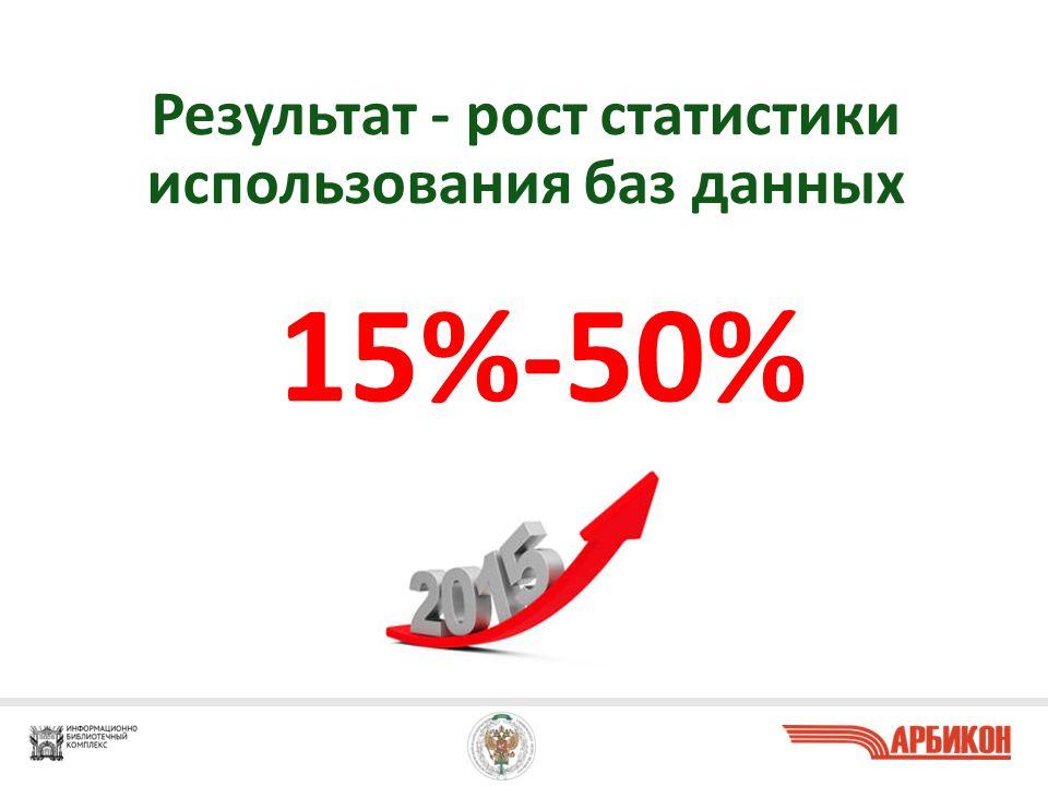 Результат - рост статистики использования баз данных 26 15%-50%