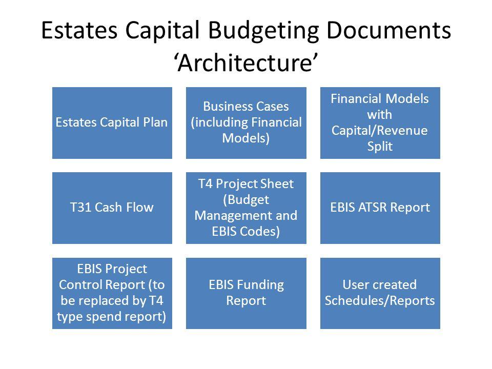 capatial budget case