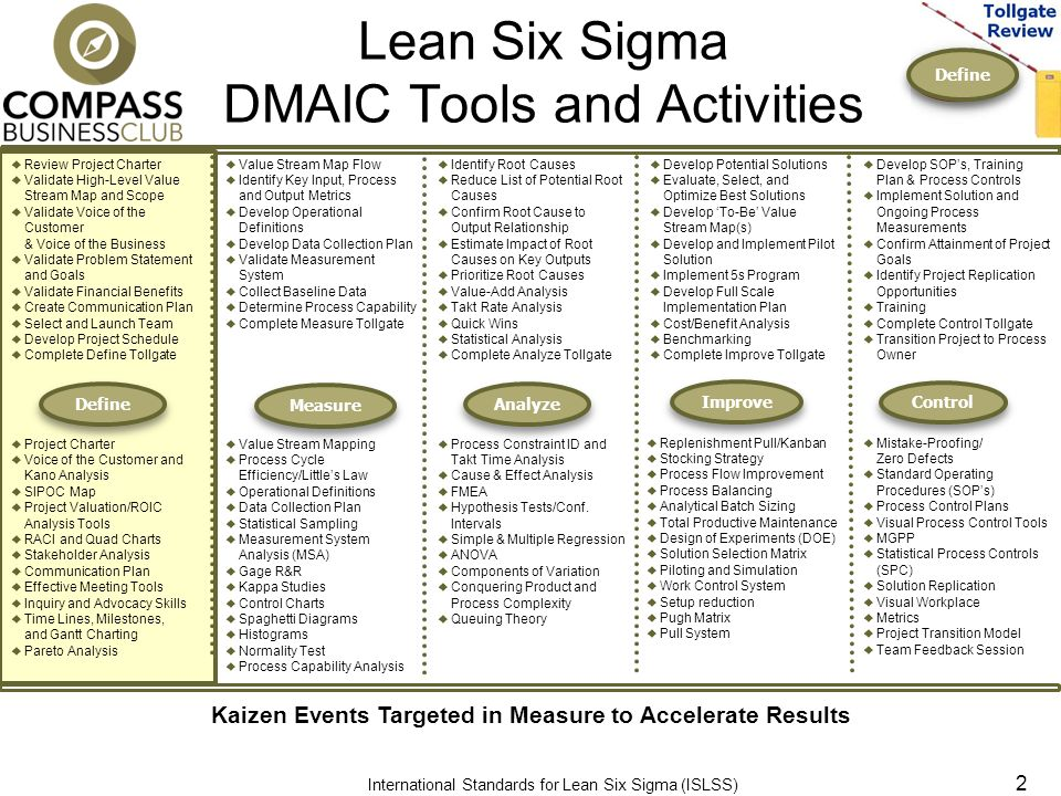 Define lean six sigma define phase tollgate review ppt download define lean six sigma dmaic tools and activities review project charter validate high sciox Images