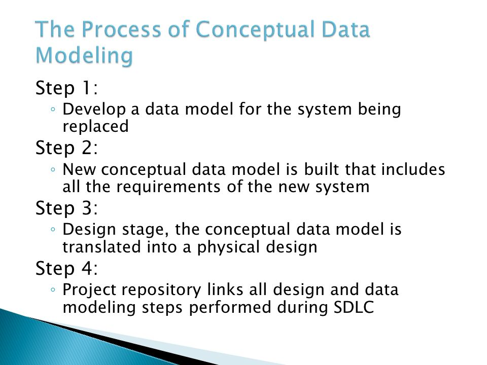 C_ITIP211 LECTURER: E.DONDO. Unit 4 : DATA MODELING. - ppt download