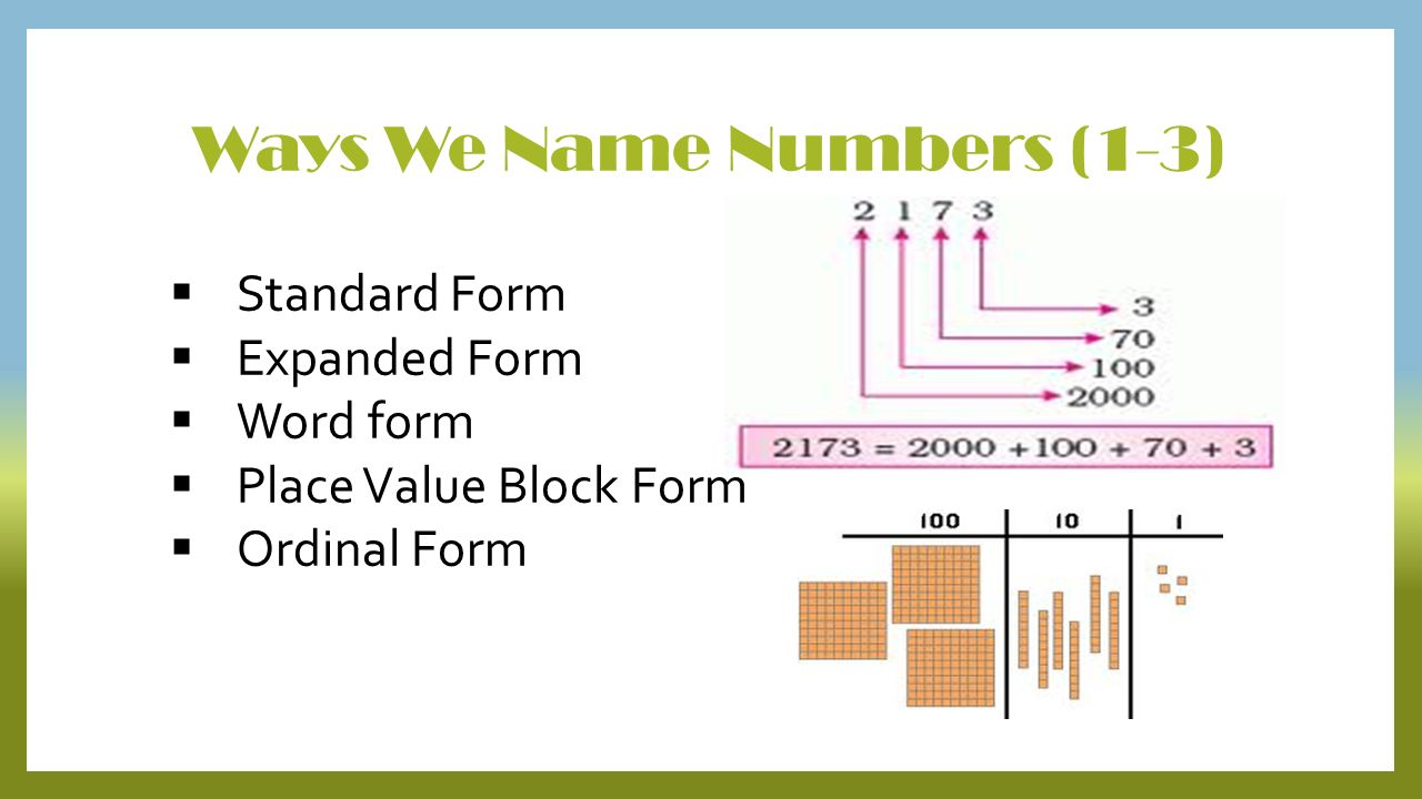 Math skills and vocabulary 2013 review of essential skills as they 2 ways we name numbers 1 3 standard form expanded form word form place value block form ordinal form falaconquin