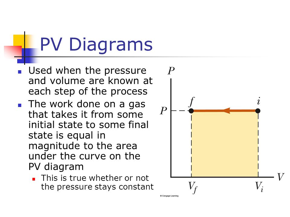 Chapter 12 The Laws of Thermodynamics. First Law of Thermodynamics ...
