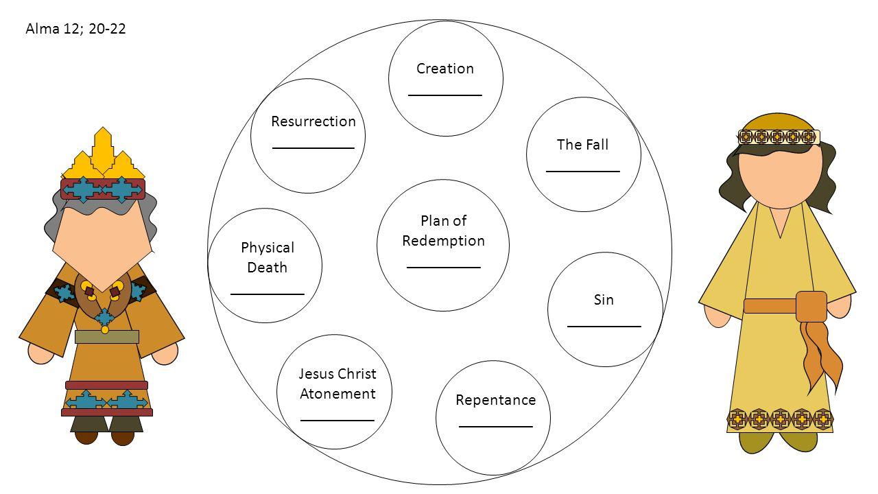 Sin Physical Death Jesus Christ Atonement Resurrection Repentance Plan Of Redemption Alma 12 20 22
