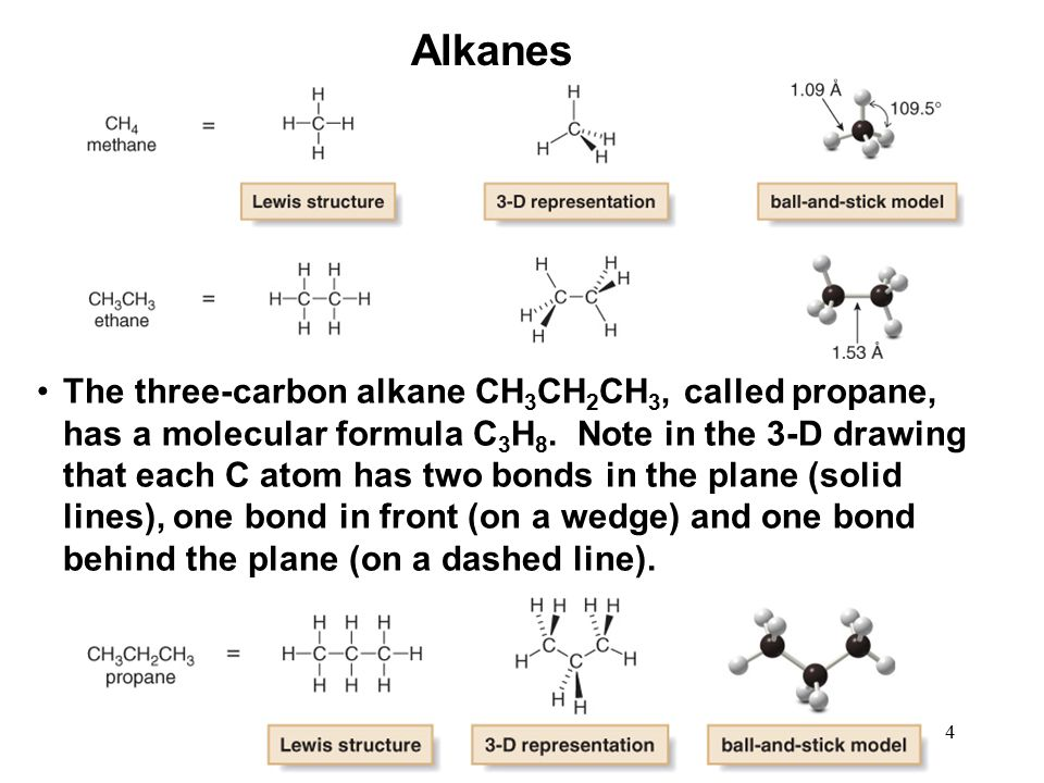 alkanes methane Many more linear alkanes can be formed by adding one additional carbon to the end of a chain of carbons ethane is the shortest chain with two carbons but dna is known to have carbon chains containing millions of linked carbons.