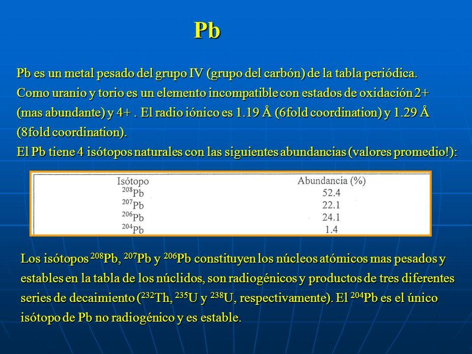 pb es un metal pesado del grupo iv grupo del carbn de la tabla - Metales Pesados Tabla Periodica Elementos