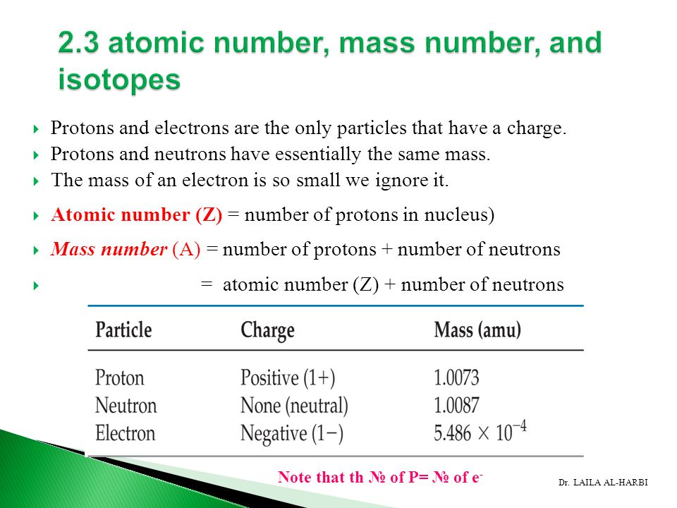 23 atomic number mass number and isotopes 24 the periodic 3 protons urtaz Choice Image