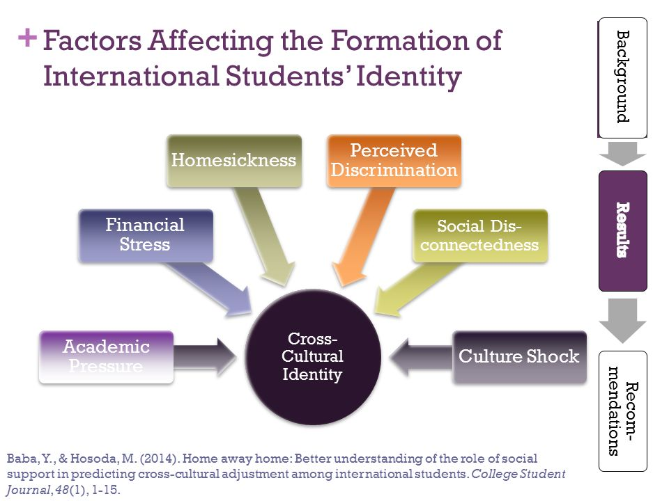 factors affecting the academic performance of maritime students Assessing the seafaring intention of maritime students in and identify the factors affecting the intention of maritime students to attending academic.