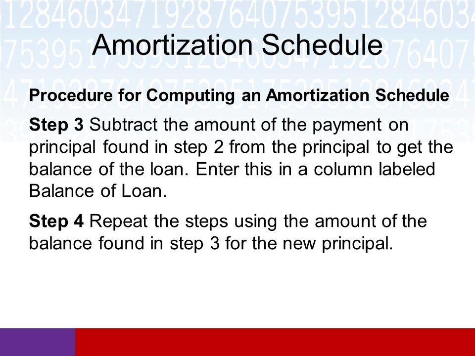 make amortization schedule