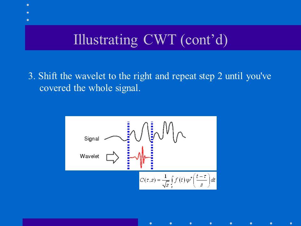 Illustrating CWT (cont'd) 3.