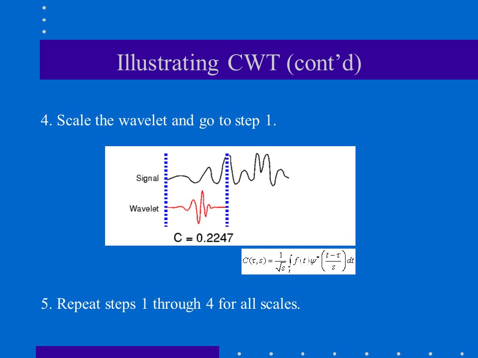 Illustrating CWT (cont'd) 4. Scale the wavelet and go to step 1.