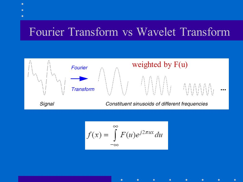 Fourier Transform vs Wavelet Transform weighted by F(u)
