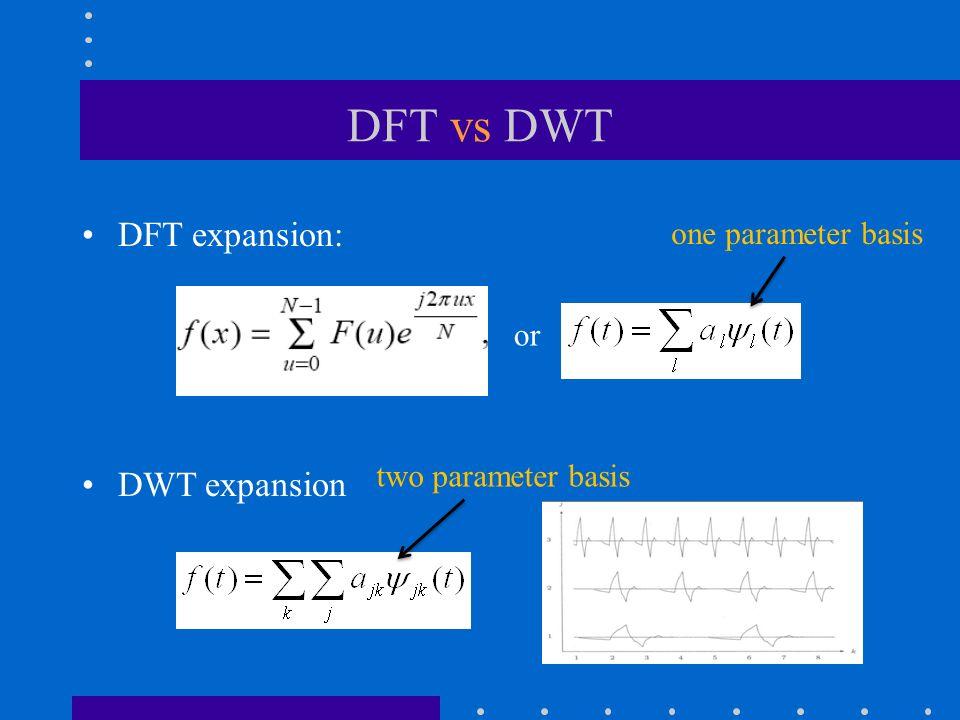 DFT vs DWT DFT expansion: DWT expansion or one parameter basis two parameter basis