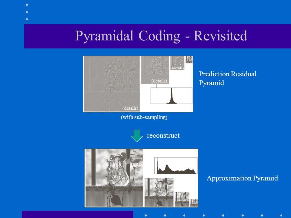 Pyramidal Coding - Revisited Prediction Residual Pyramid (details) reconstruct (with sub-sampling) Approximation Pyramid