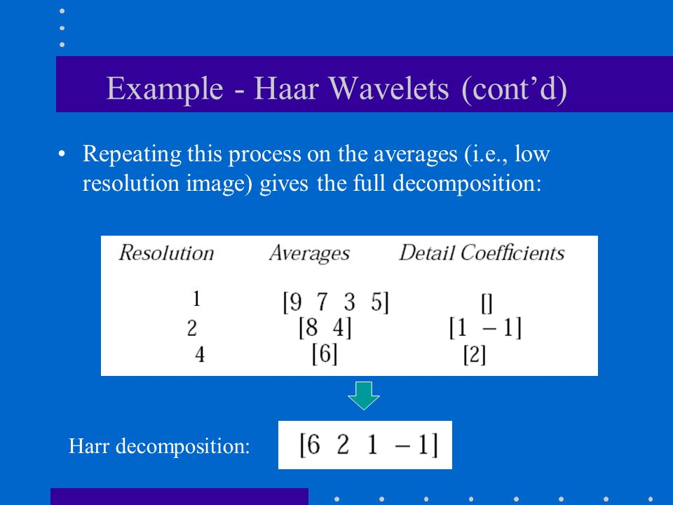 Example - Haar Wavelets (cont'd) Repeating this process on the averages (i.e., low resolution image) gives the full decomposition: 1 Harr decomposition: