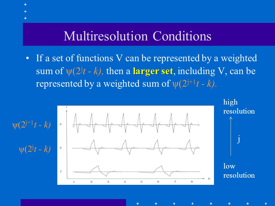 Multiresolution Conditions larger setIf a set of functions V can be represented by a weighted sum of ψ (2 j t - k), then a larger set, including V, can be represented by a weighted sum of ψ (2 j+1 t - k).