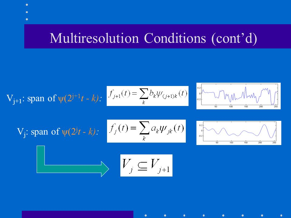 Multiresolution Conditions (cont'd) V j : span of ψ(2 j t - k): V j+1 : span of ψ(2 j+1 t - k):