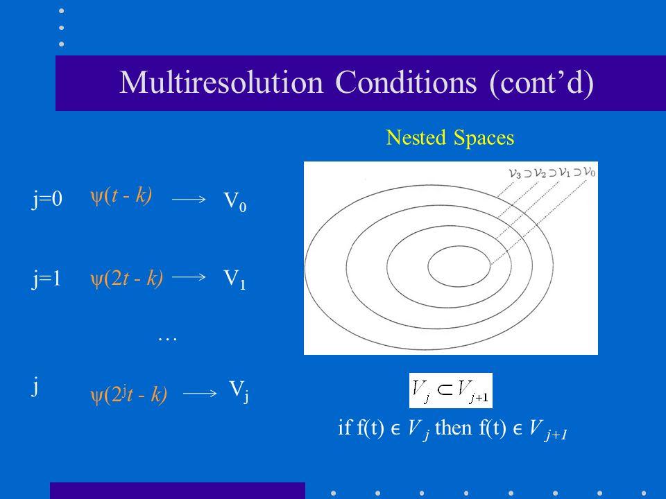 ψ(t - k) ψ(2t - k) ψ(2 j t - k) … V0V0 V1V1 VjVj if f(t) V j then f(t) V j+1 j=0 j=1 j Nested Spaces Multiresolution Conditions (cont'd)